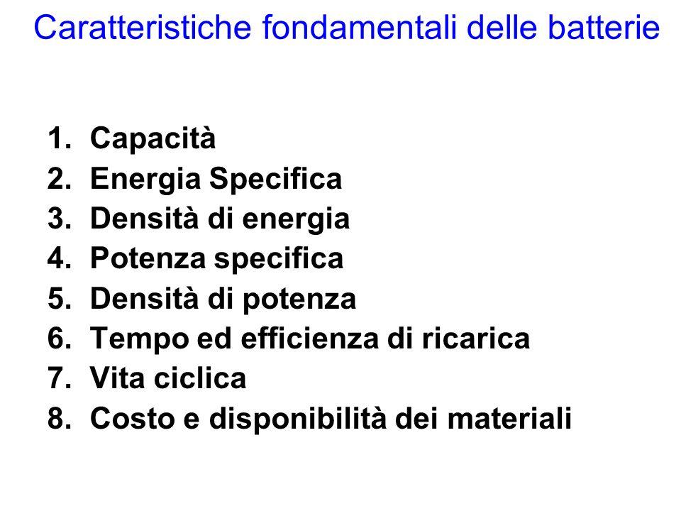 Caratteristiche fondamentali delle batterie