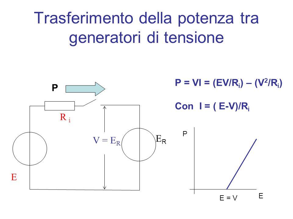 Trasferimento della potenza tra generatori di tensione