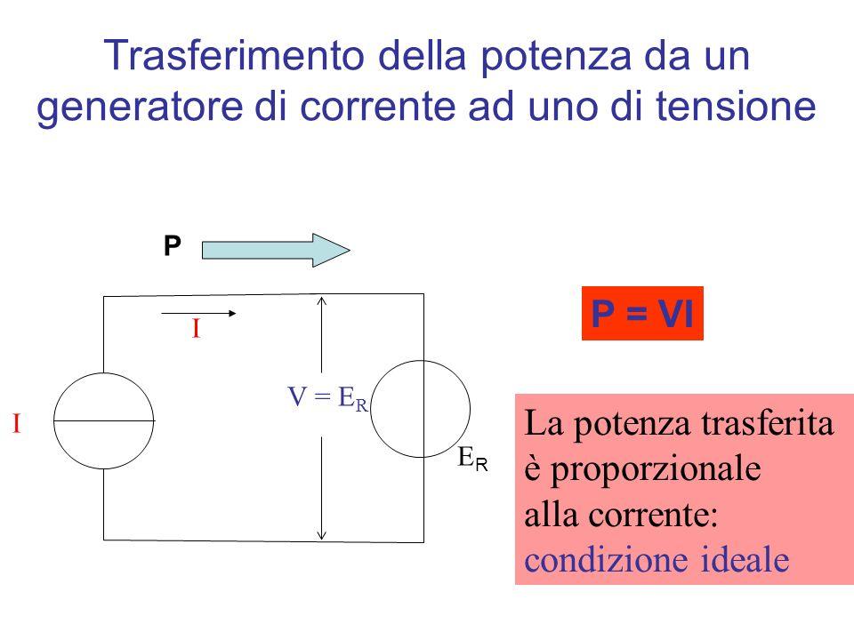 Trasferimento della potenza da un generatore di corrente ad uno di tensione