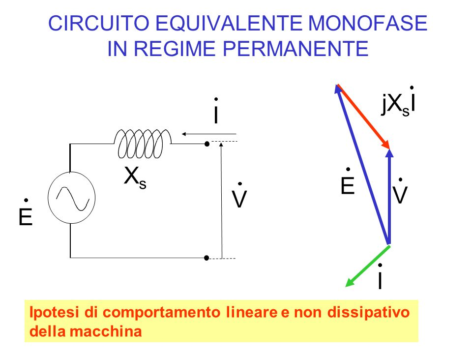 CIRCUITO EQUIVALENTE MONOFASE IN REGIME PERMANENTE