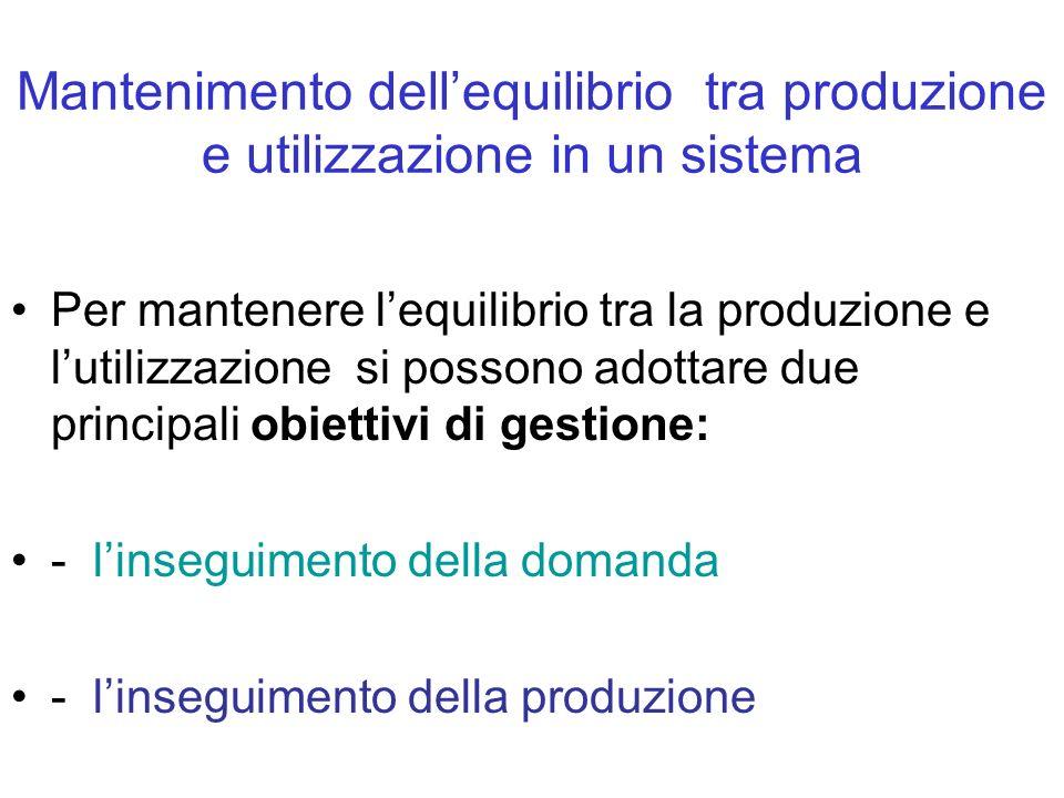 Mantenimento dell'equilibrio tra produzione e utilizzazione in un sistema