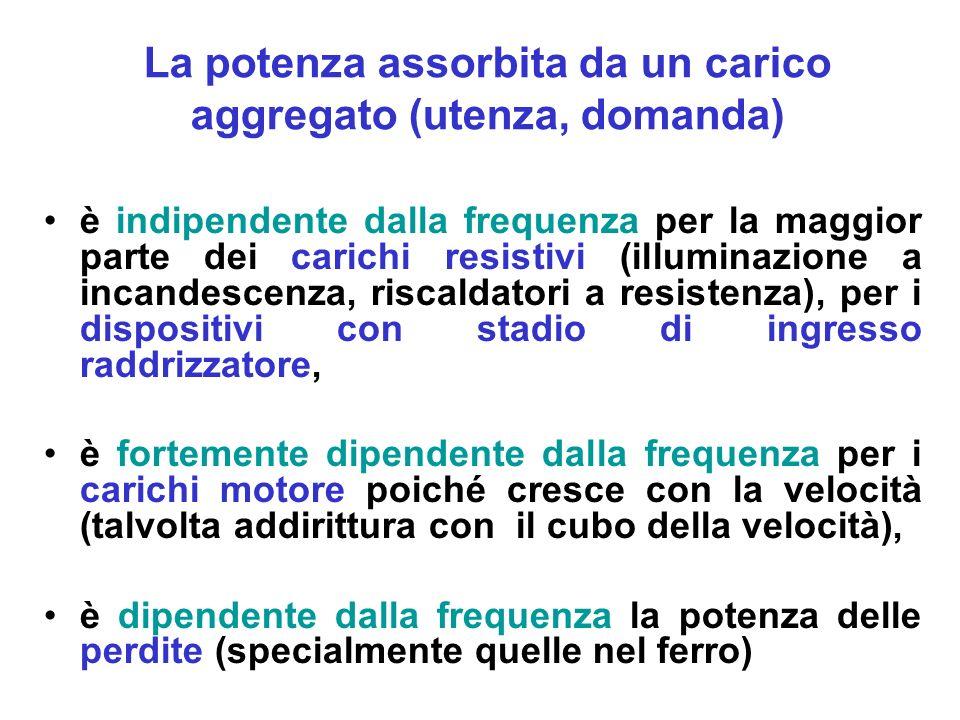 La potenza assorbita da un carico aggregato (utenza, domanda)