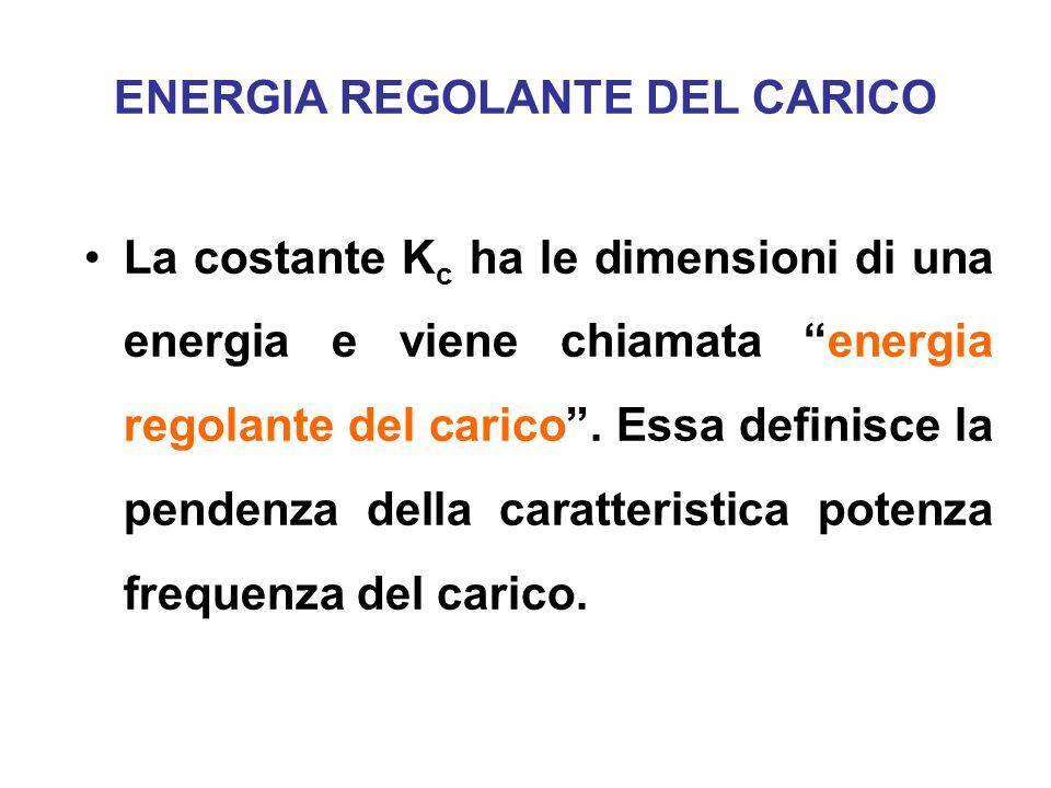 ENERGIA REGOLANTE DEL CARICO