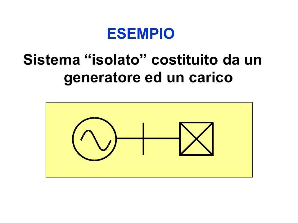 Sistema isolato costituito da un generatore ed un carico