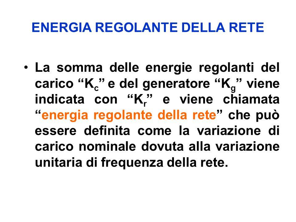 ENERGIA REGOLANTE DELLA RETE