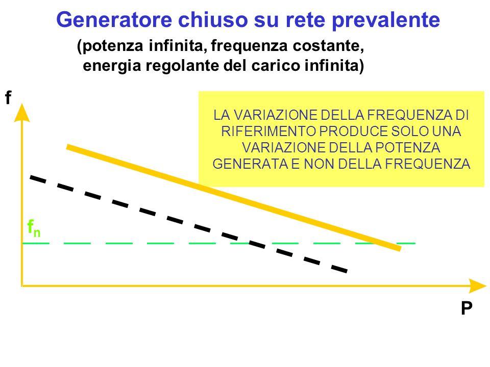 Generatore chiuso su rete prevalente