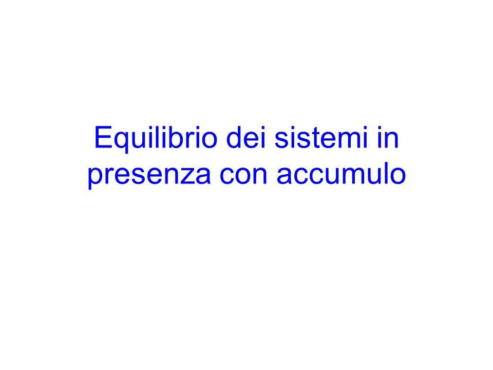 Equilibrio dei sistemi in presenza con accumulo