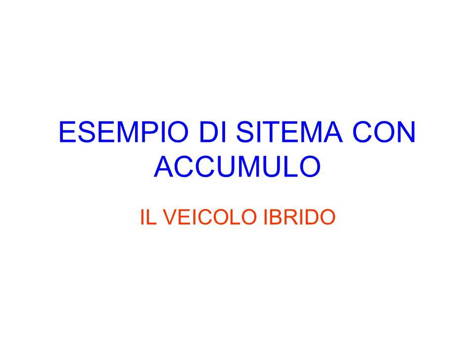 ESEMPIO DI SITEMA CON ACCUMULO