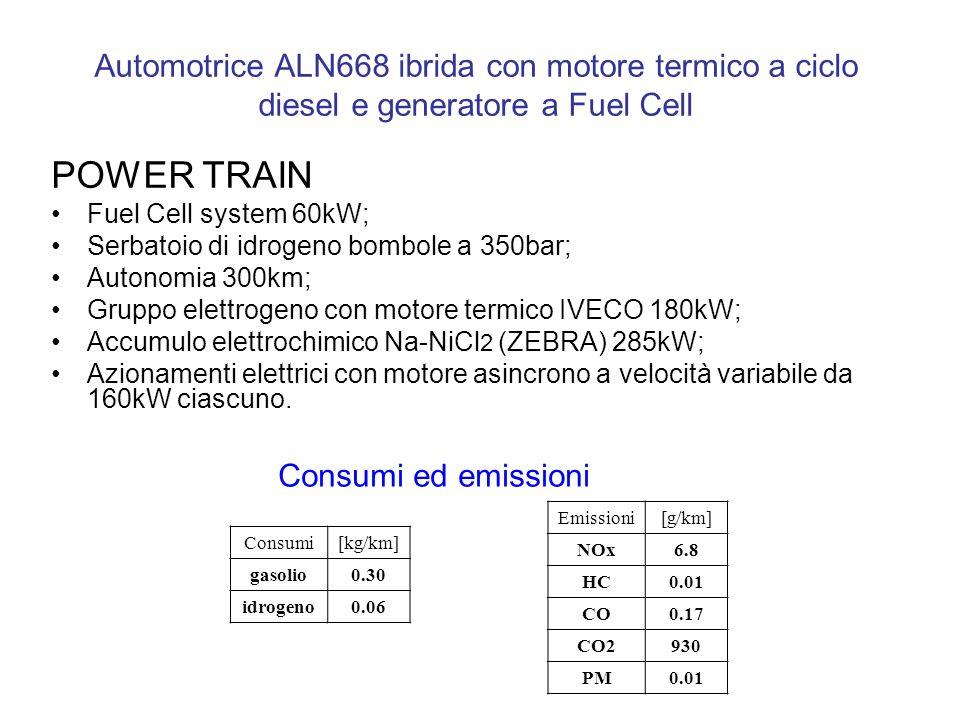 Automotrice ALN668 ibrida con motore termico a ciclo diesel e generatore a Fuel Cell