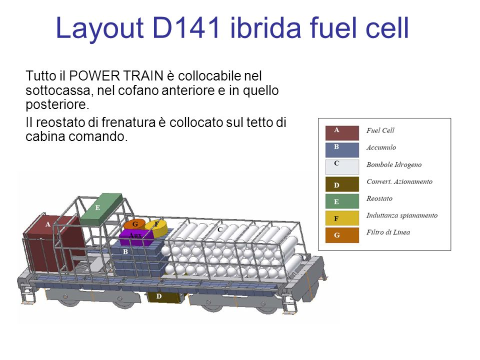 Layout D141 ibrida fuel cell