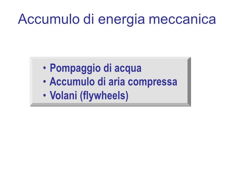 Accumulo di energia meccanica