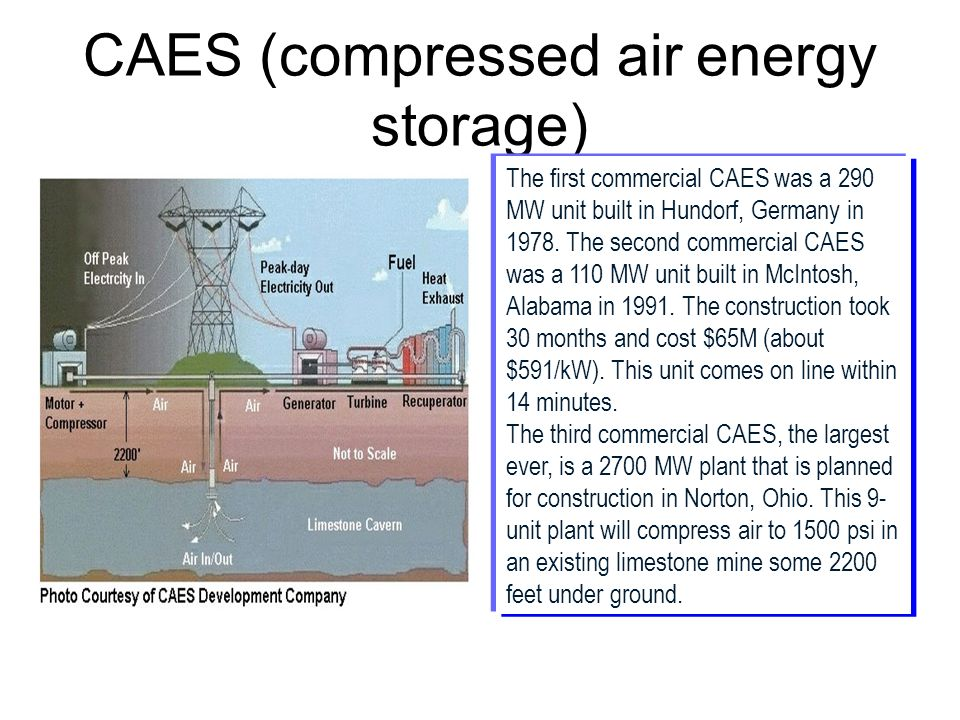 CAES (compressed air energy storage)