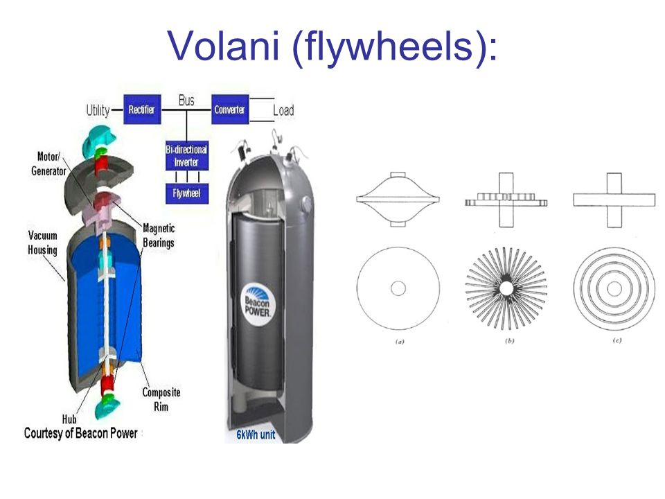 Volani (flywheels):