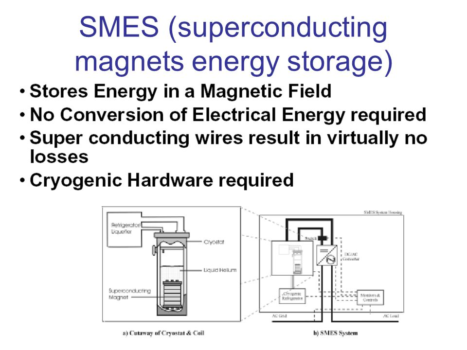 SMES (superconducting magnets energy storage)