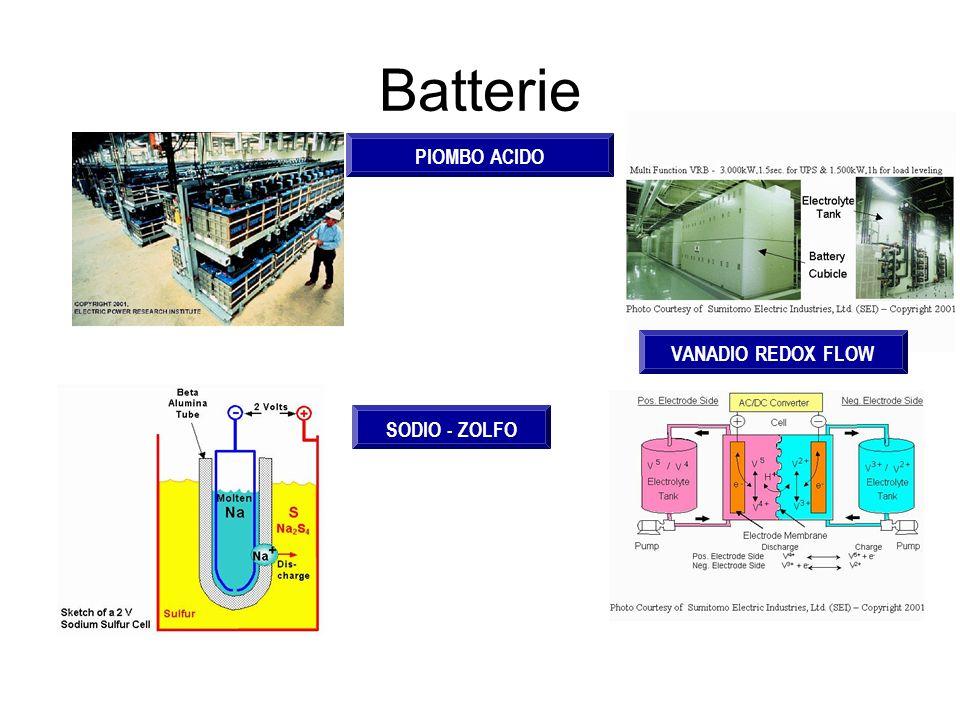 Batterie PIOMBO ACIDO VANADIO REDOX FLOW SODIO - ZOLFO