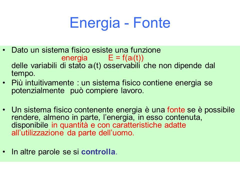 Energia - Fonte