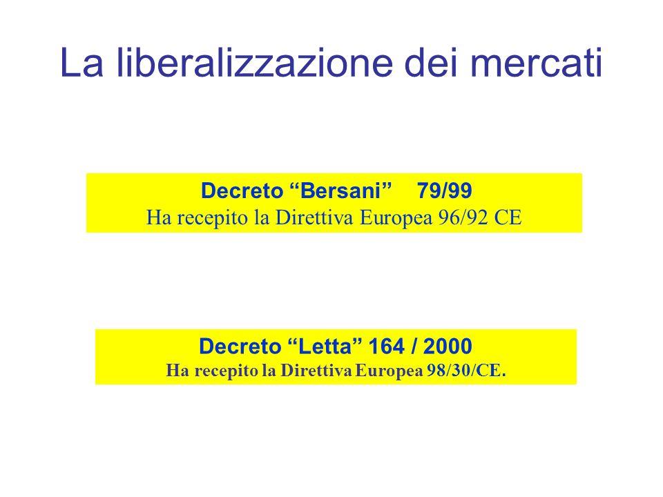 La liberalizzazione dei mercati