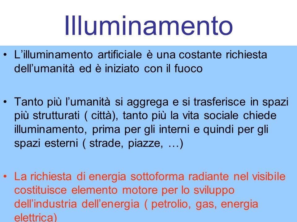 Illuminamento L'illuminamento artificiale è una costante richiesta dell'umanità ed è iniziato con il fuoco.