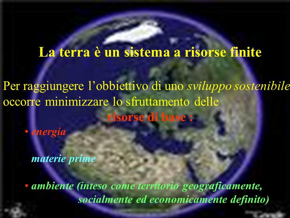La terra è un sistema a risorse finite
