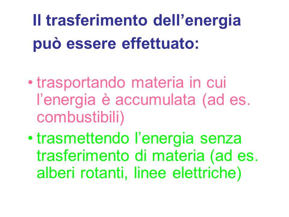 Il trasferimento dell'energia