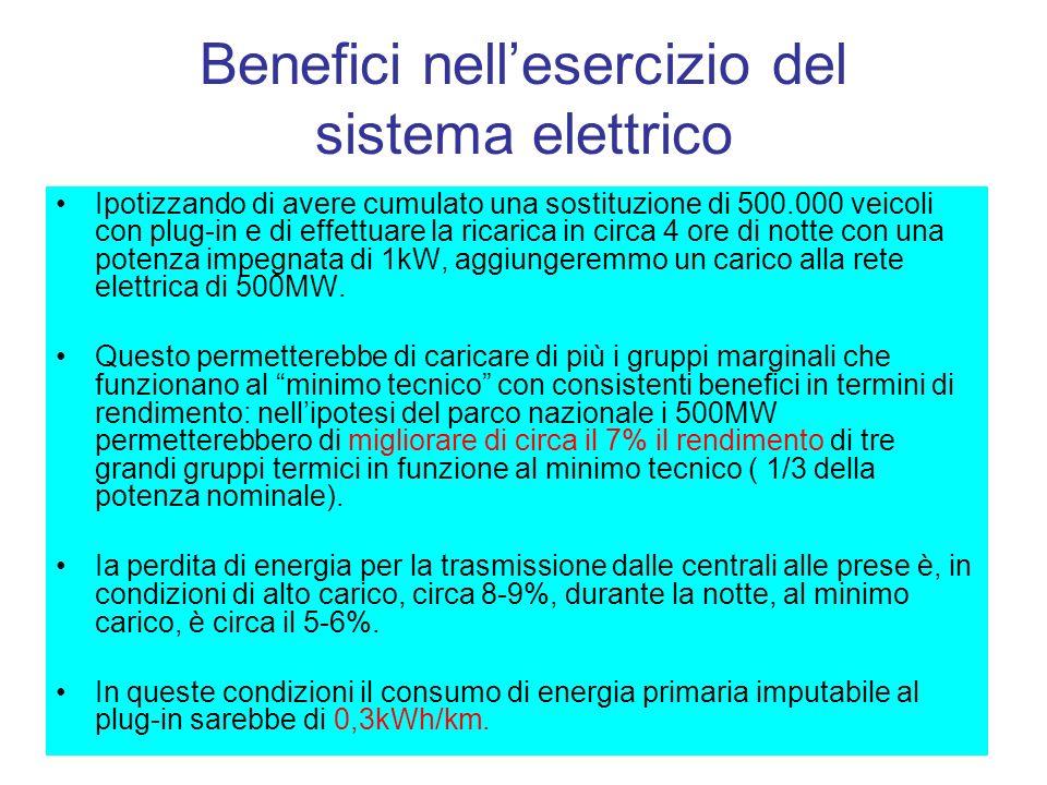 Benefici nell'esercizio del sistema elettrico
