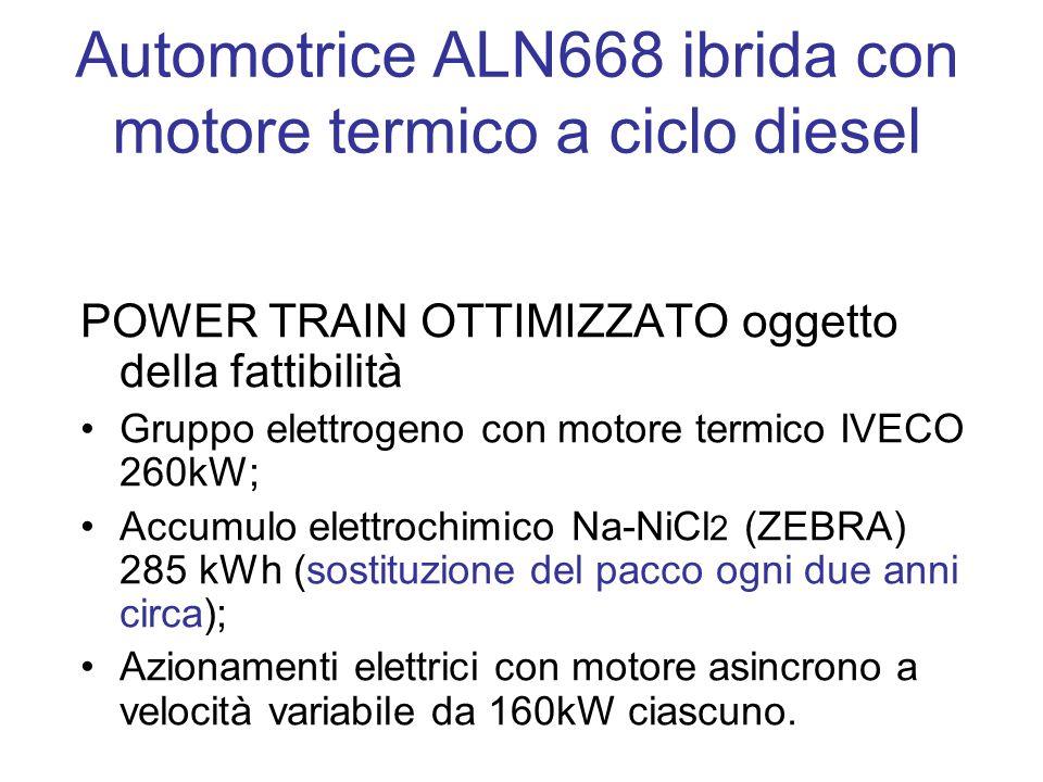 Automotrice ALN668 ibrida con motore termico a ciclo diesel