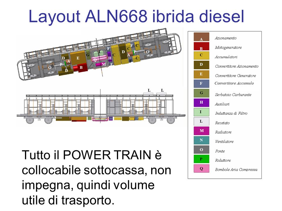 Layout ALN668 ibrida diesel