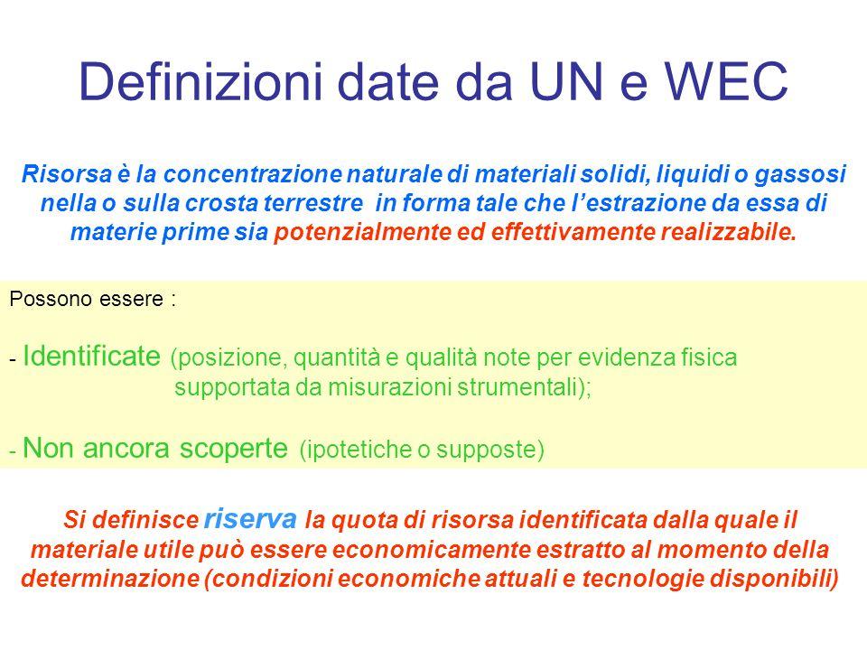Definizioni date da UN e WEC