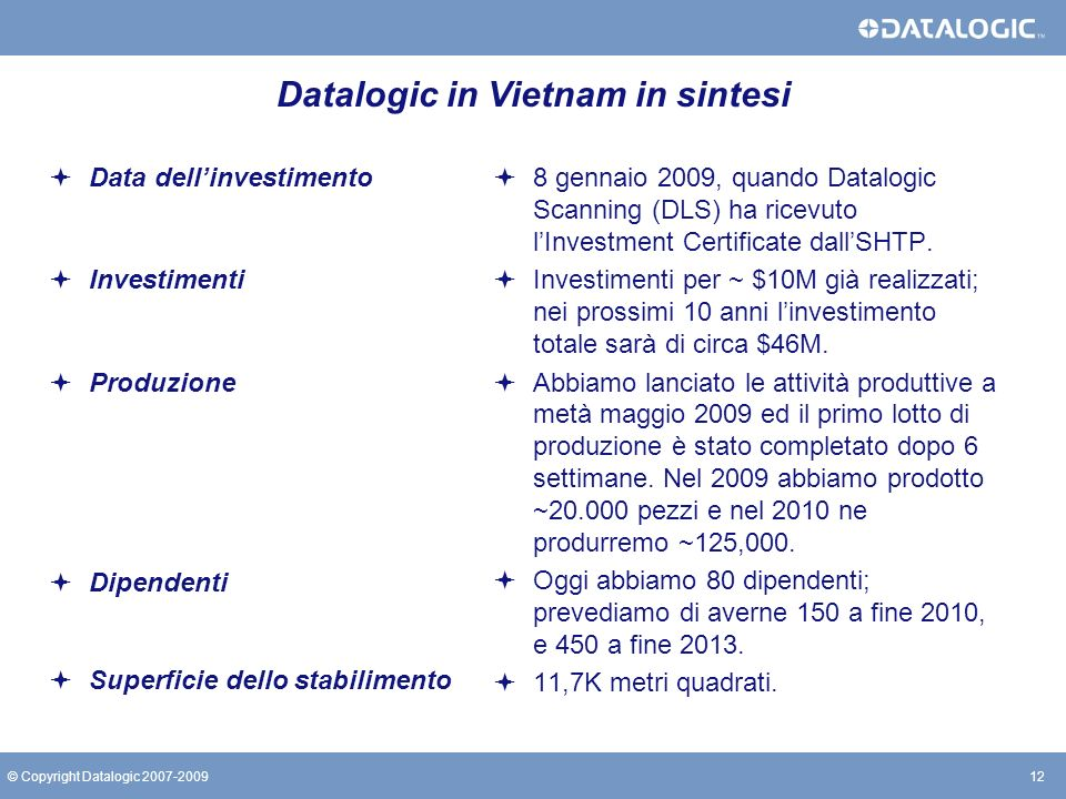 Datalogic in Vietnam in sintesi