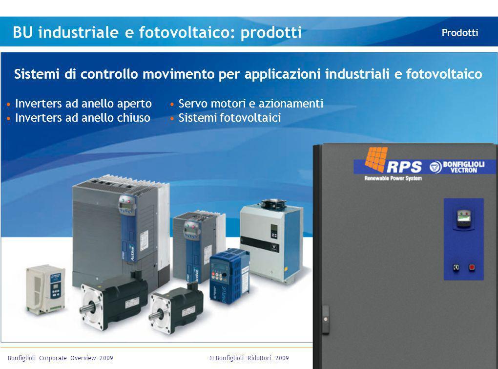 BU industriale e fotovoltaico: prodotti