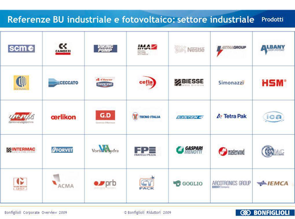 Referenze BU industriale e fotovoltaico: settore industriale