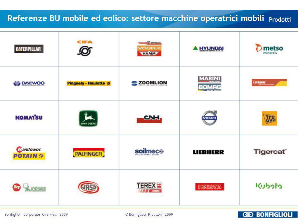 Referenze BU mobile ed eolico: settore macchine operatrici mobili