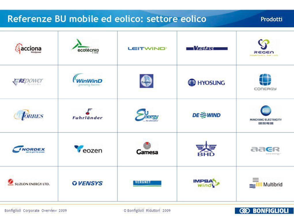 Referenze BU mobile ed eolico: settore eolico