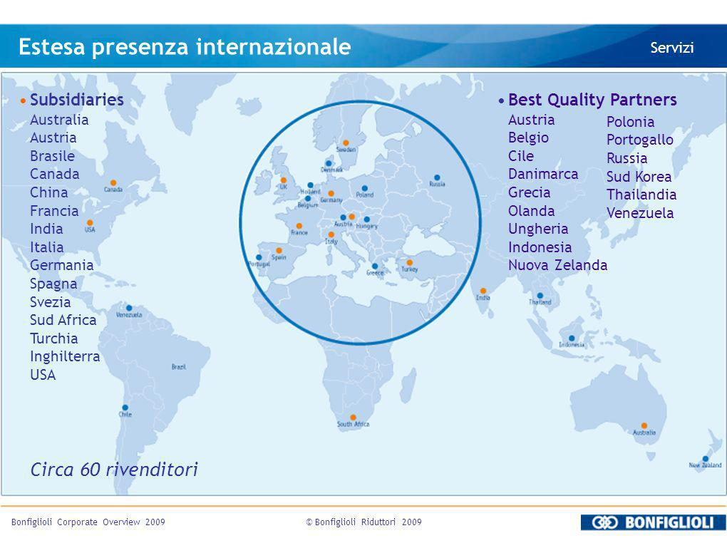 Estesa presenza internazionale