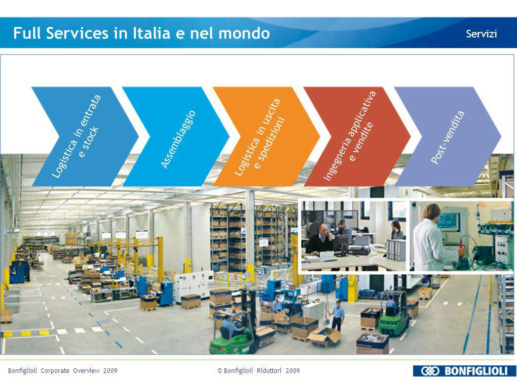 Full Services in Italia e nel mondo