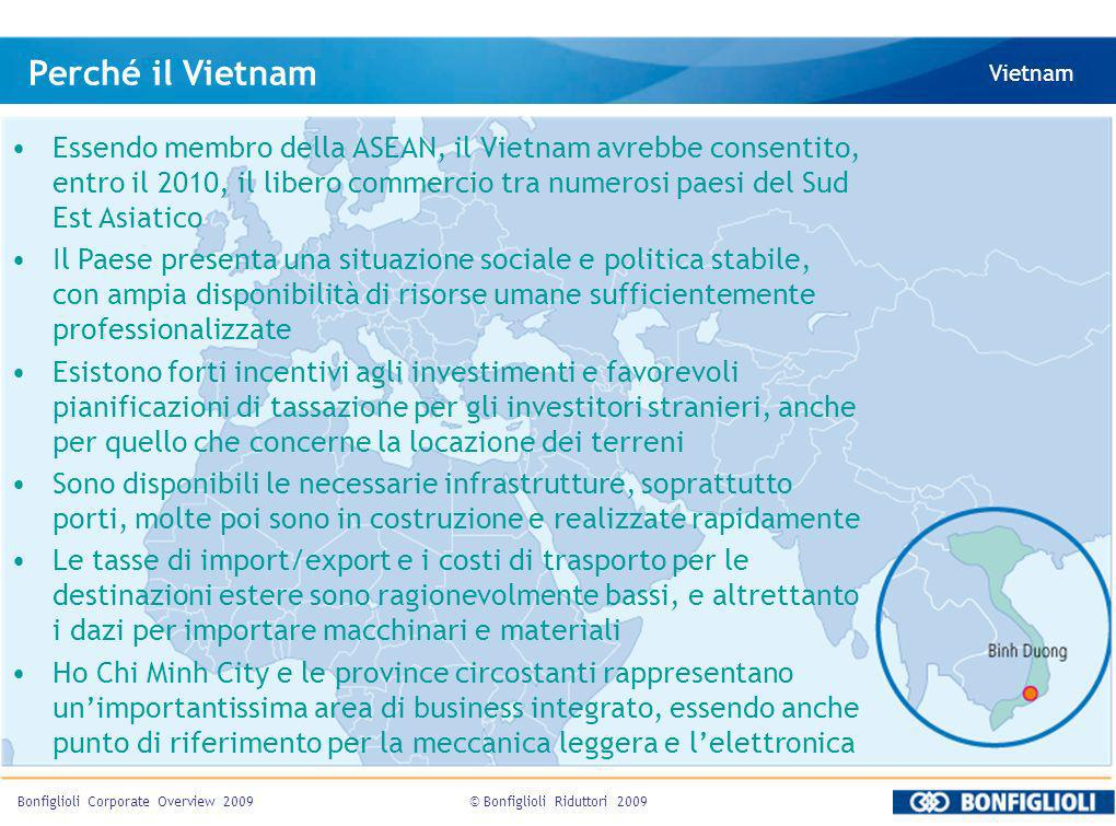 Perché il Vietnam Vietnam.
