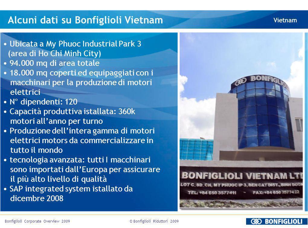 Alcuni dati su Bonfiglioli Vietnam