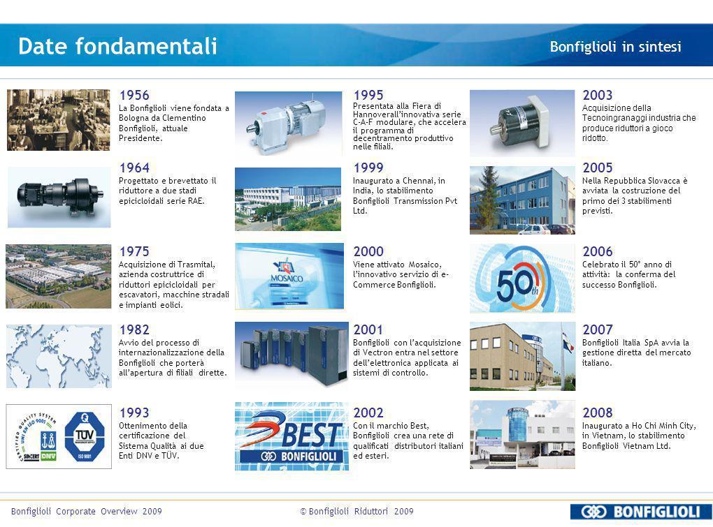 Date fondamentali Bonfiglioli in sintesi 1956 1995 2003 1964 1999 2005