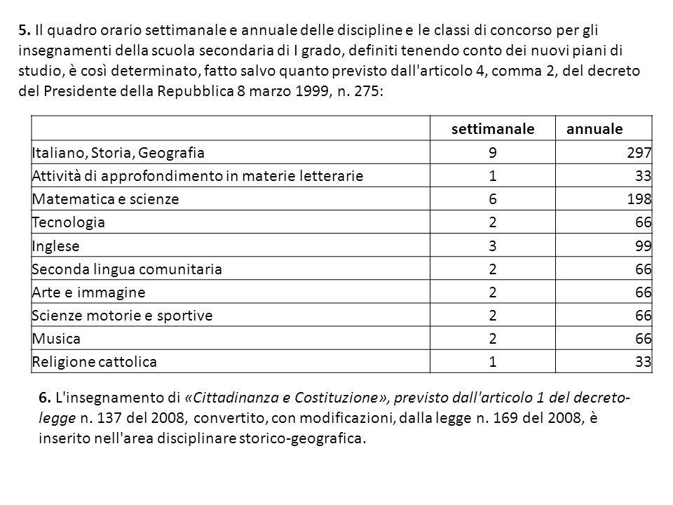 5. Il quadro orario settimanale e annuale delle discipline e le classi di concorso per gli