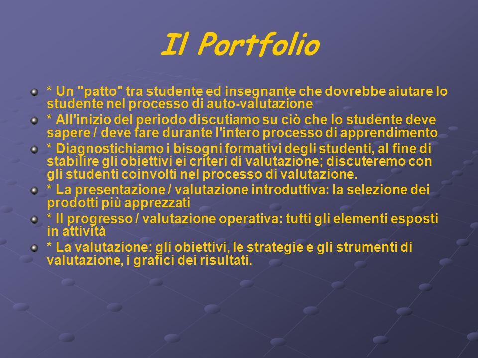 Il Portfolio * Un patto tra studente ed insegnante che dovrebbe aiutare lo studente nel processo di auto-valutazione.
