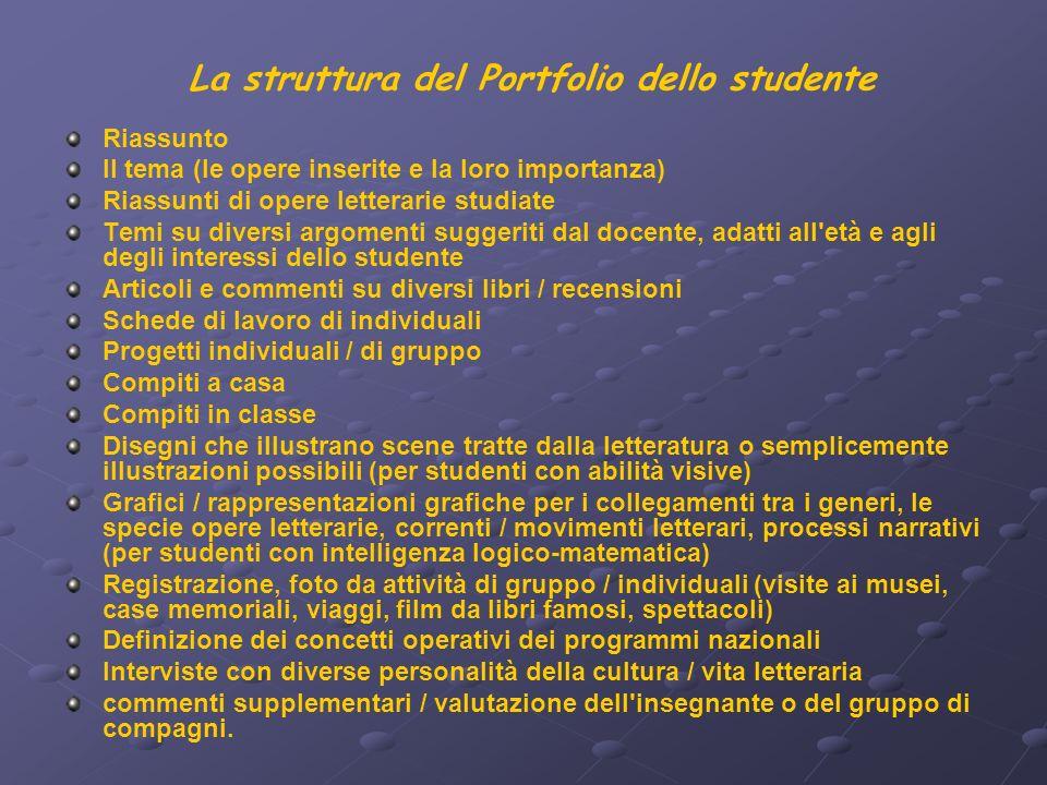 La struttura del Portfolio dello studente