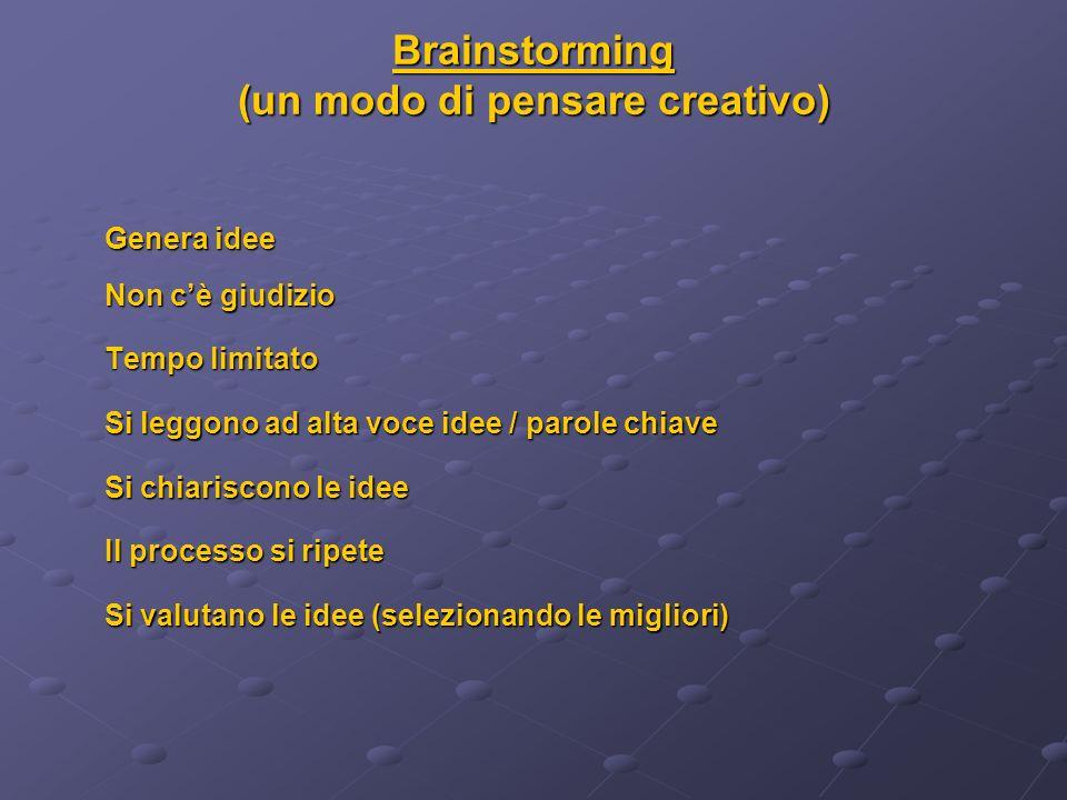 Brainstorming (un modo di pensare creativo)