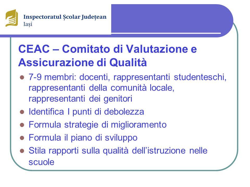 CEAC – Comitato di Valutazione e Assicurazione di Qualità