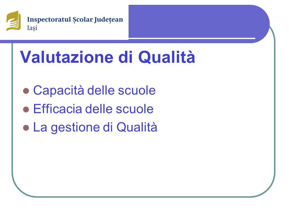Valutazione di Qualità