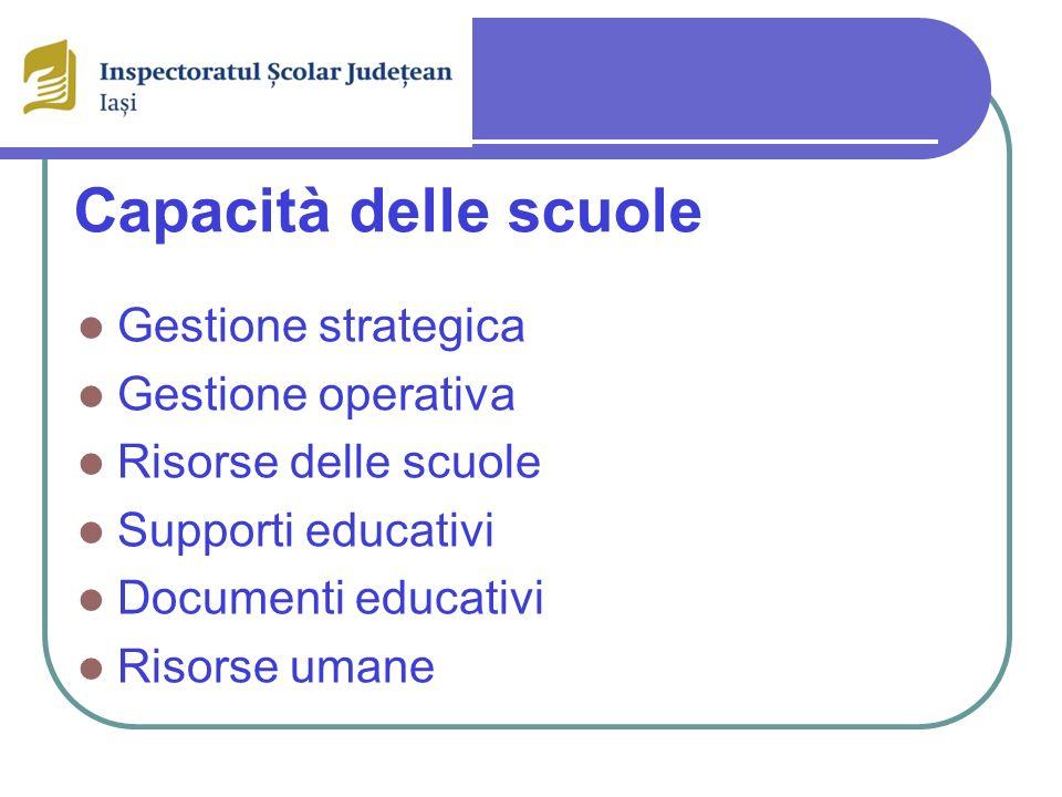 Capacità delle scuole Gestione strategica Gestione operativa