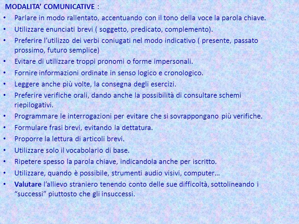 MODALITA' COMUNICATIVE :