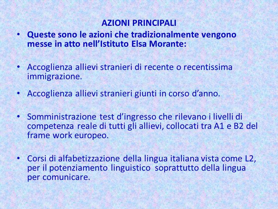 AZIONI PRINCIPALI Queste sono le azioni che tradizionalmente vengono messe in atto nell'Istituto Elsa Morante: