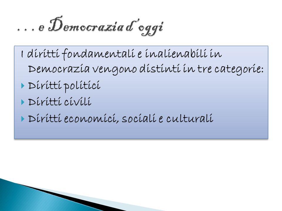 . . . e Democrazia d'oggi I diritti fondamentali e inalienabili in Democrazia vengono distinti in tre categorie: