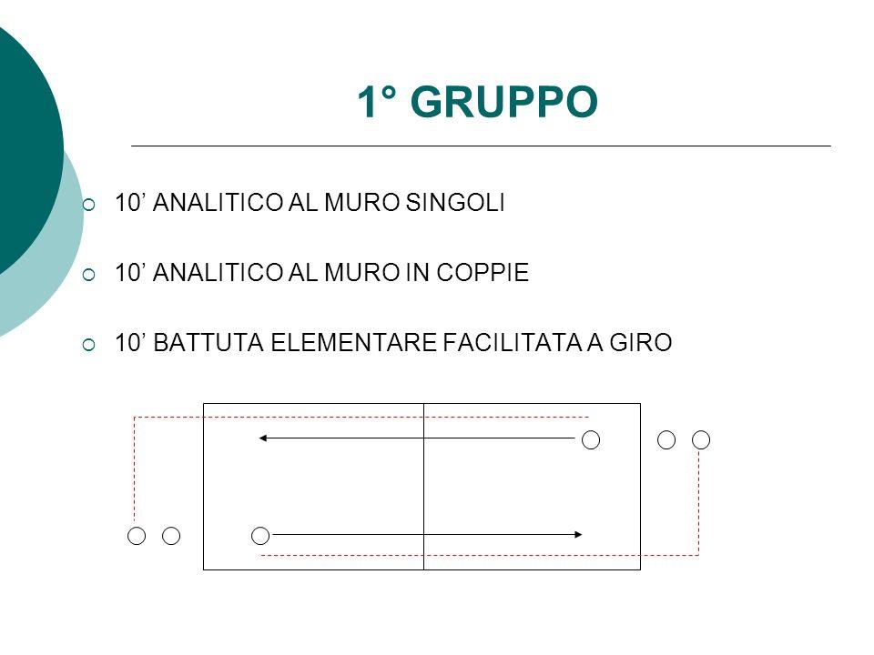 1° GRUPPO 10' ANALITICO AL MURO SINGOLI