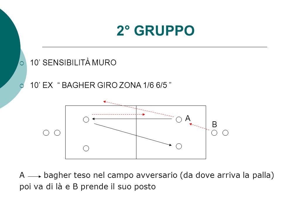 2° GRUPPO 10' SENSIBILITÀ MURO 10' EX BAGHER GIRO ZONA 1/6 6/5
